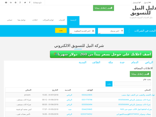 دليل النيل للتسويق - nile7.com